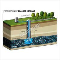 Coalbed Methane Extraction