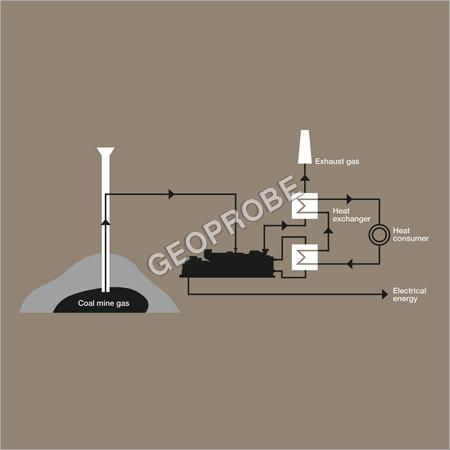 Coal Mine Methane