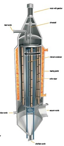 Short Path Evaporator
