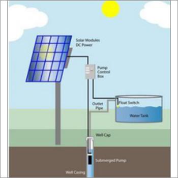 Solar Inverter for Pumps
