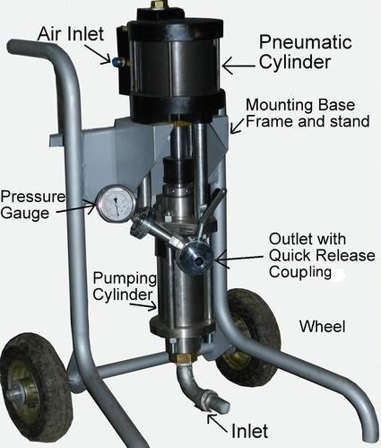 Pneumatic Operated Cement Grout Pump