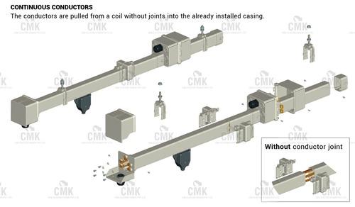 Jointless Bus Bar