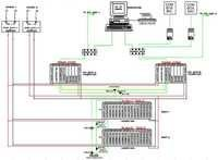 SCADA Systems Exporter, Manufacturer, Service Provider