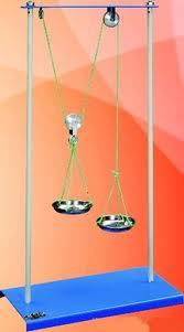 Mechanism of Pulley Apparatus