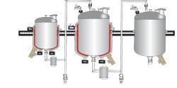 Liquid Manufacuting
