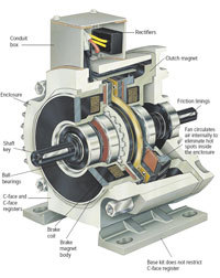 Electromagnetic Clutch Brakes