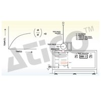 Radiation Heat Transfer Apparatus