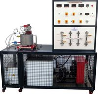 Heat Exchanger Service Unit