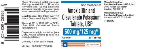 Amoxicillin and Clavulanate Potassium Tablets