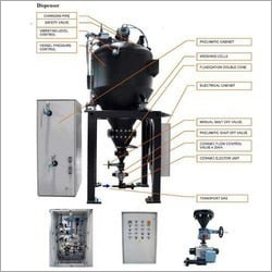 Carbon Injection Dispenser