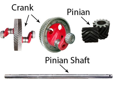 Mud Pump Crank And Pinion Shaft