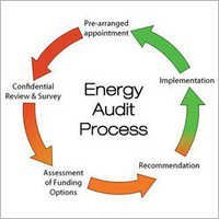 Energy-Saving-Consultancy
