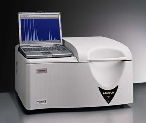 Energy Dispersive X Ray Fluorescence Spectroscopy
