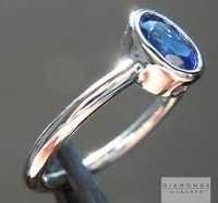 Blue Topaz Gemstone Ring