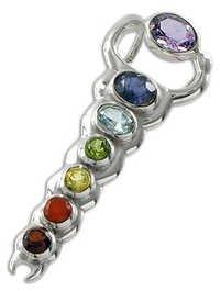 Gemstone Designer Pendant
