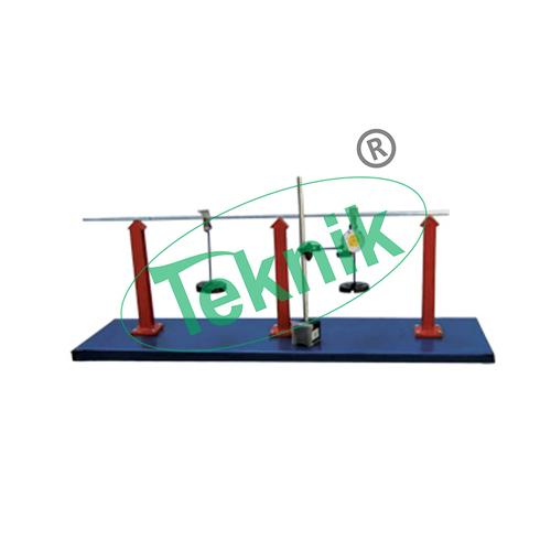 Applied Mechanics Lab Equipments