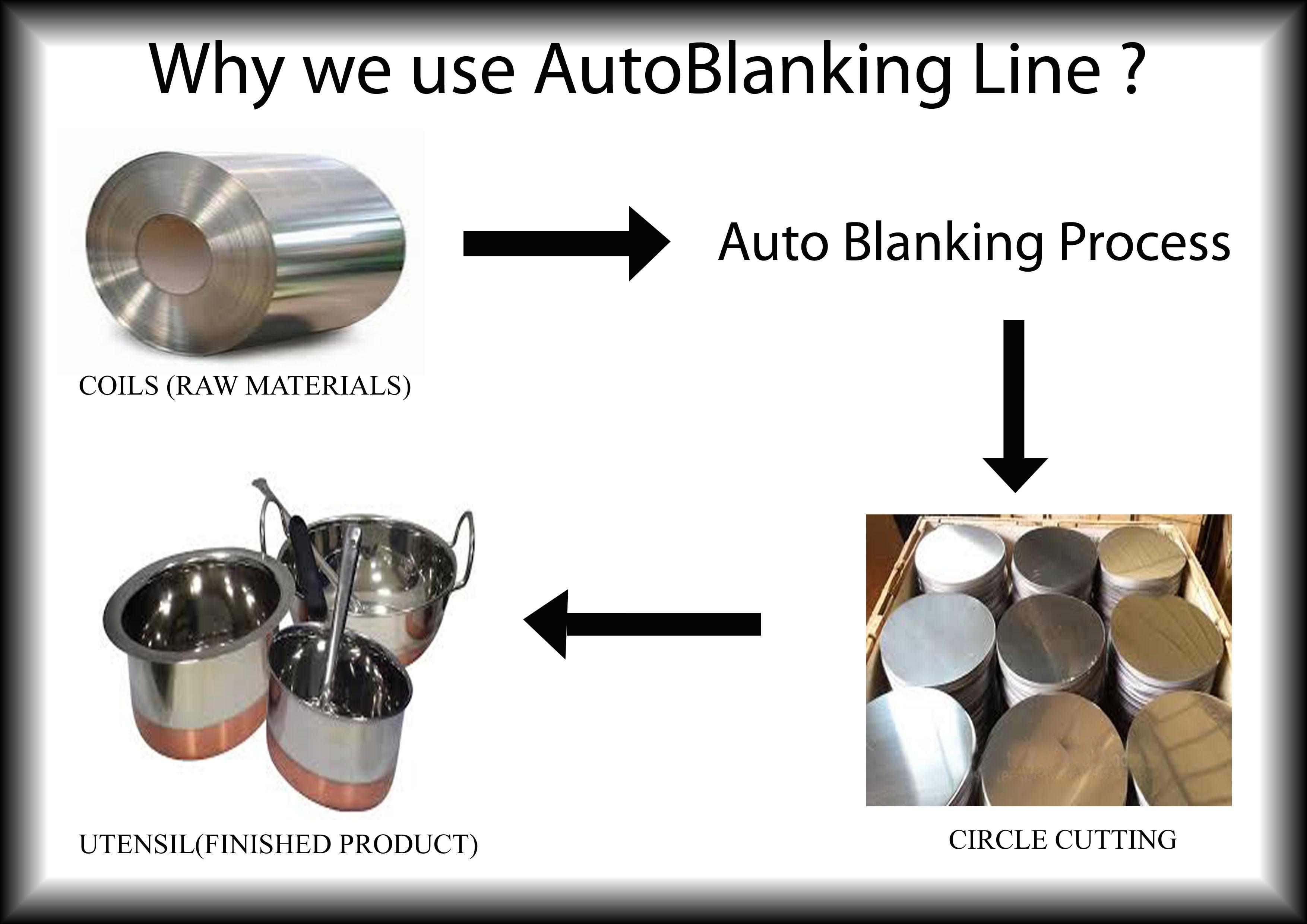 Auto Blanking Line