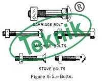 Bolts of Four Types