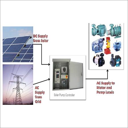 Solar DC Pump System