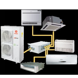 Multi Split AC Systems