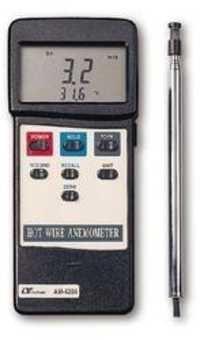 Lutron Mini Vane Anemometer Supplier