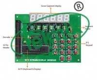 Display Interface Card