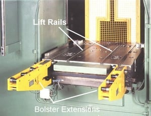 Hydraulic Die Lifters & Front Loading Arm