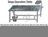 CVS104 Operation Table