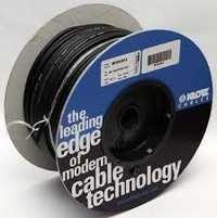 Klotz Cable