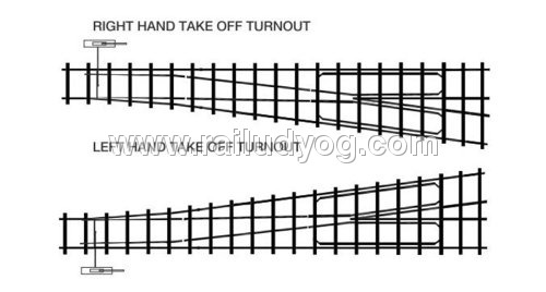 Turnout Points & Crossing