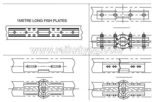 Joggled Fish Plates