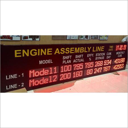 Large Display Indicators