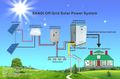Power System For Home Appliance Use
