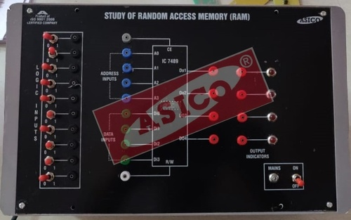 RAM Circuit using IC 7489