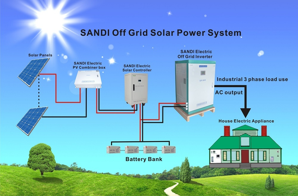 Solar Charge Controller Built in Inverter