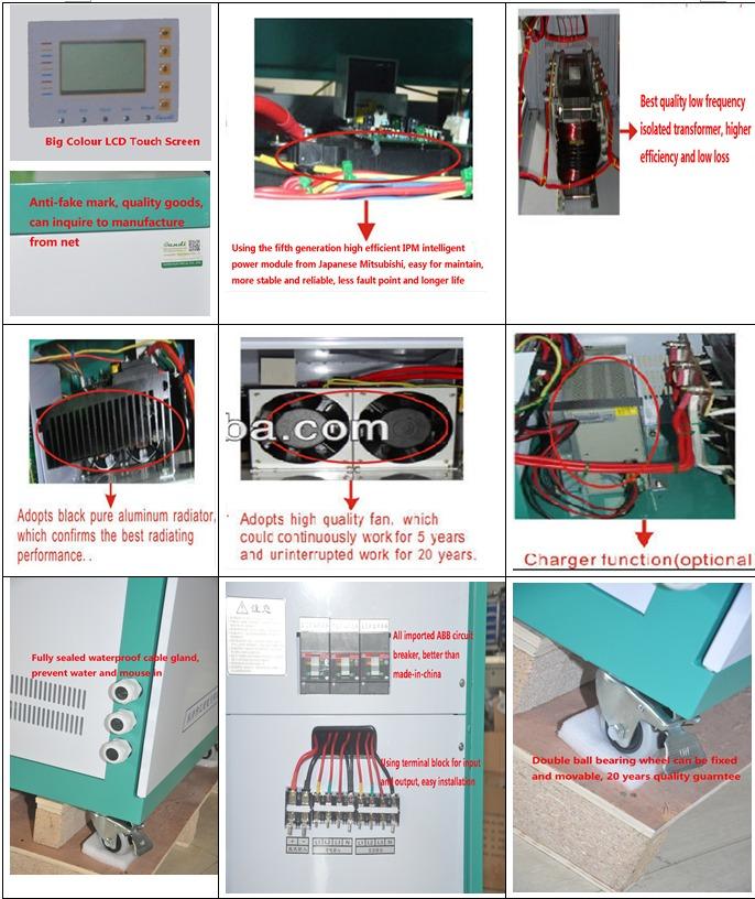 Pump And Motor Inverter