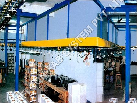 Three Wheel Model Over Head Fan Testing Conveyor