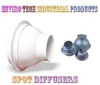 Spot Diffusers