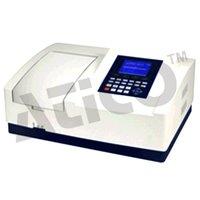 Molecular Spectroscopy UV-VIS