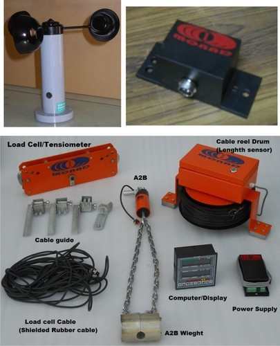 Load Movement Indicator (LMI) System for level luffing cranes