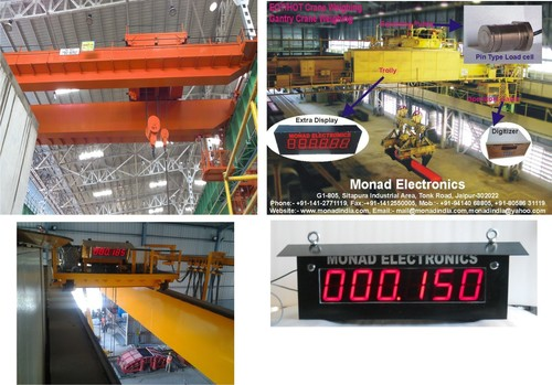 Total Movement Indicator for HOT (Hydraulic Overhead Travelling) Cranes