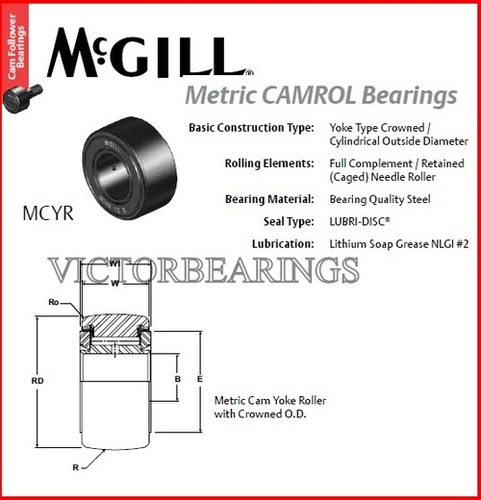 Mcgill MCYR Series