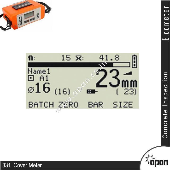 Cover meter