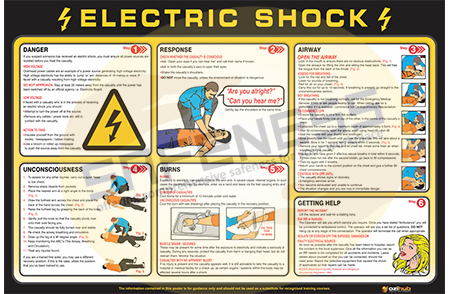 Safety Charts