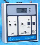 Wall Mounted pH Indicator