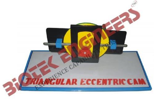 Triangular Eccentric Cam