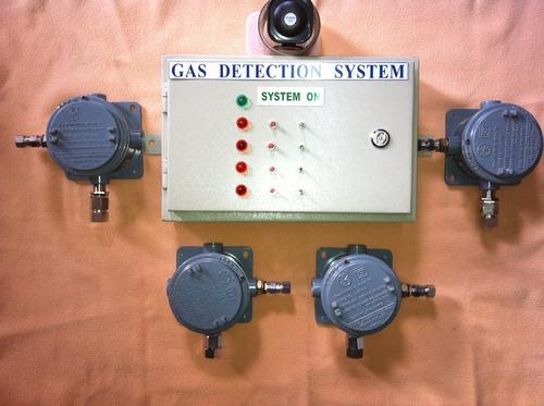 Gas Detector Panel with Sensor