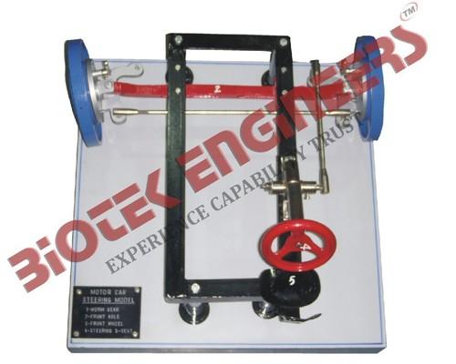 Working Model of Car Steering