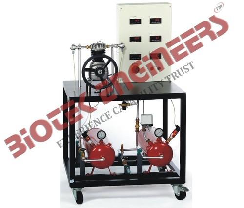 Single Stage Compressor Module