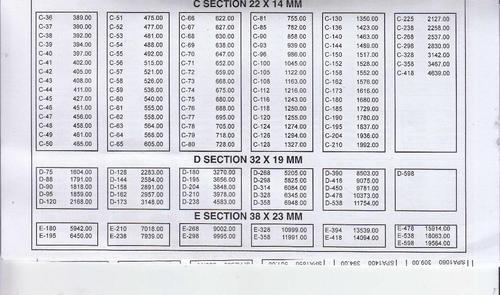 Soda Machine Price List